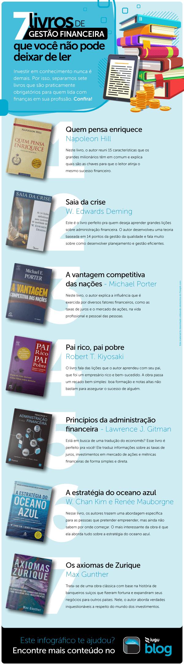 infográfico 7 livros de gestão financeira que você precisa ler