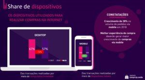 usabilidade mobile